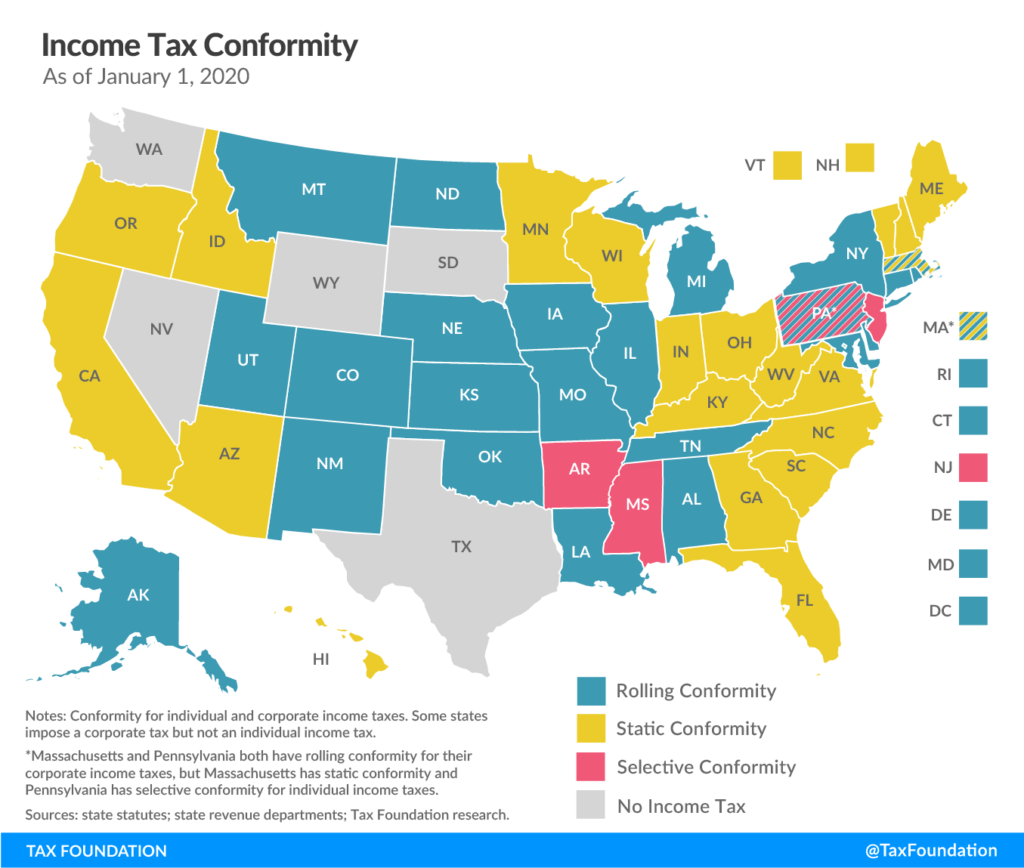 Tax Foundation Conformity Map